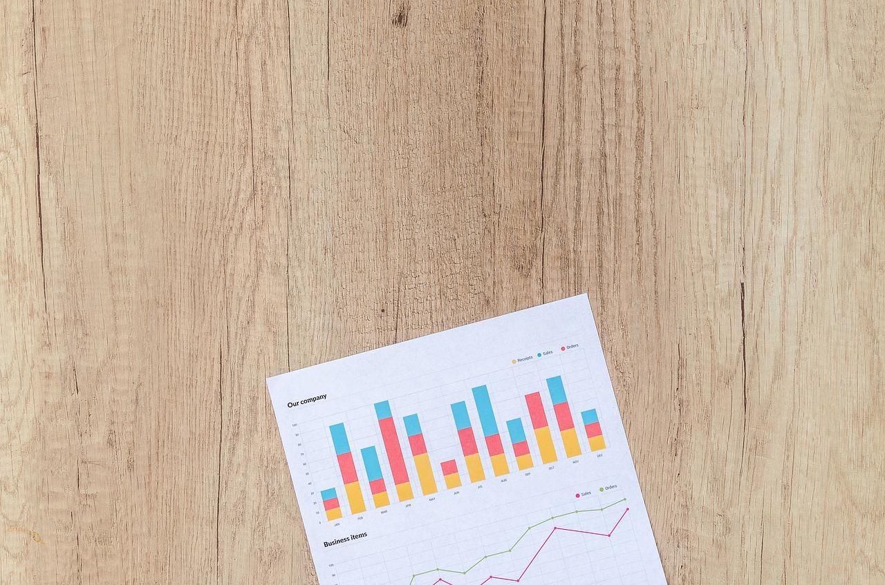 chart, graph, finance-2779113.jpg